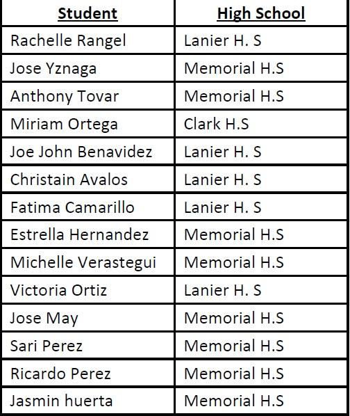 2018 Escalera Student Listing